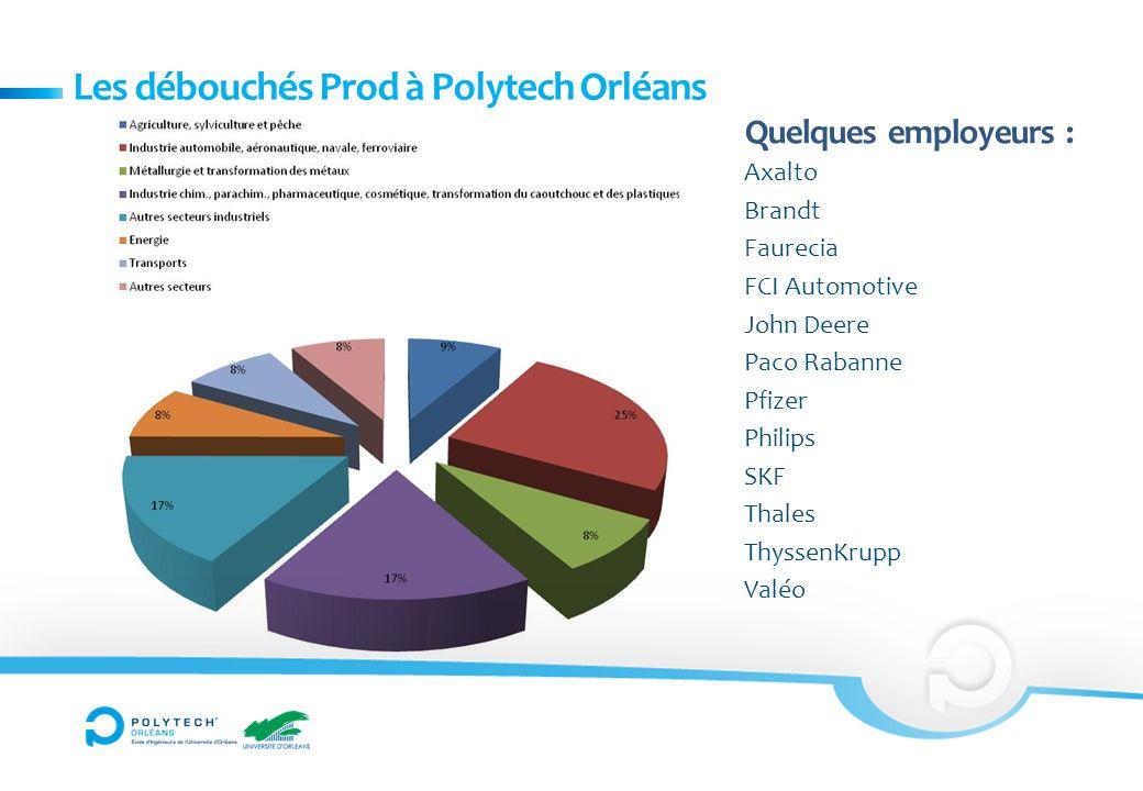 Les débouchés Prod à Polytech Orléans