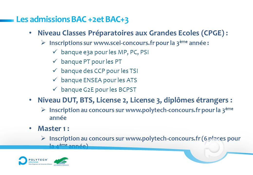 Les admissions BAC +2et BAC+3