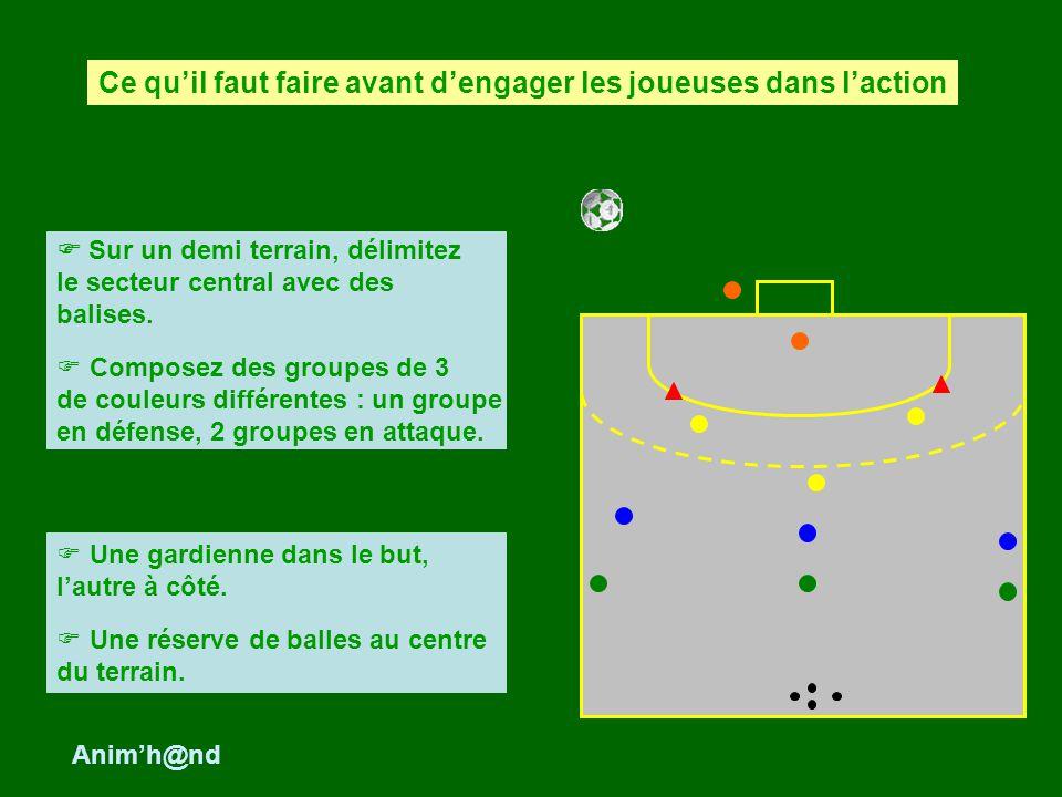 Ce qu'il faut faire avant d'engager les joueuses dans l'action