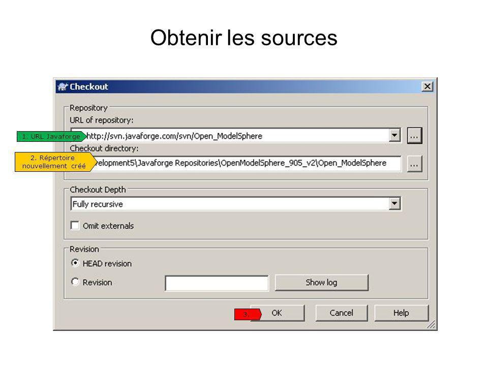 Obtenir les sources 1. URL Javaforge 2. Répertoire nouvellement créé