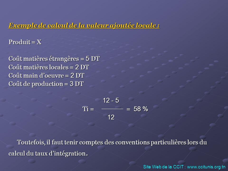 Exemple de calcul de la valeur ajoutée locale : Produit = X