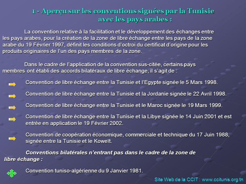 1 - Aperçu sur les conventions signées par la Tunisie avec les pays arabes :