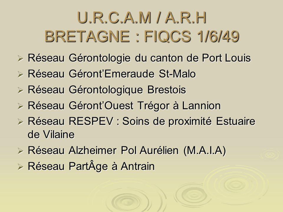 U.R.C.A.M / A.R.H BRETAGNE : FIQCS 1/6/49