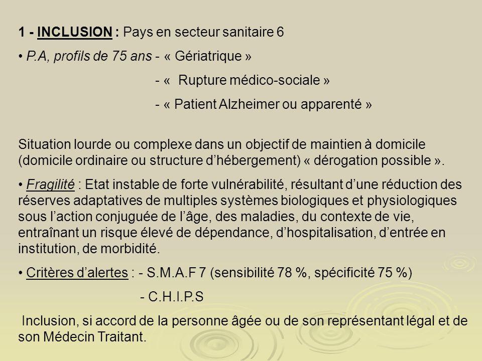 1 - INCLUSION : Pays en secteur sanitaire 6