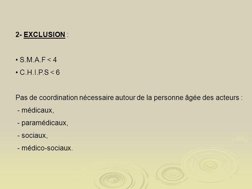 2- EXCLUSION : S.M.A.F < 4. C.H.I.P.S < 6. Pas de coordination nécessaire autour de la personne âgée des acteurs :