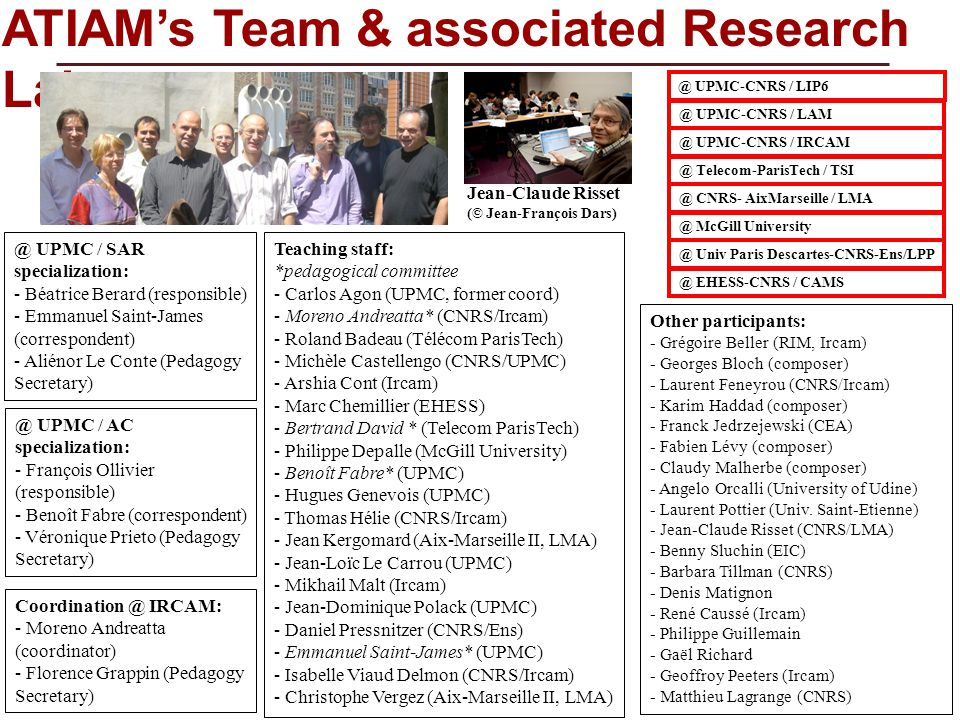 ATIAM's Team & associated Research Labs