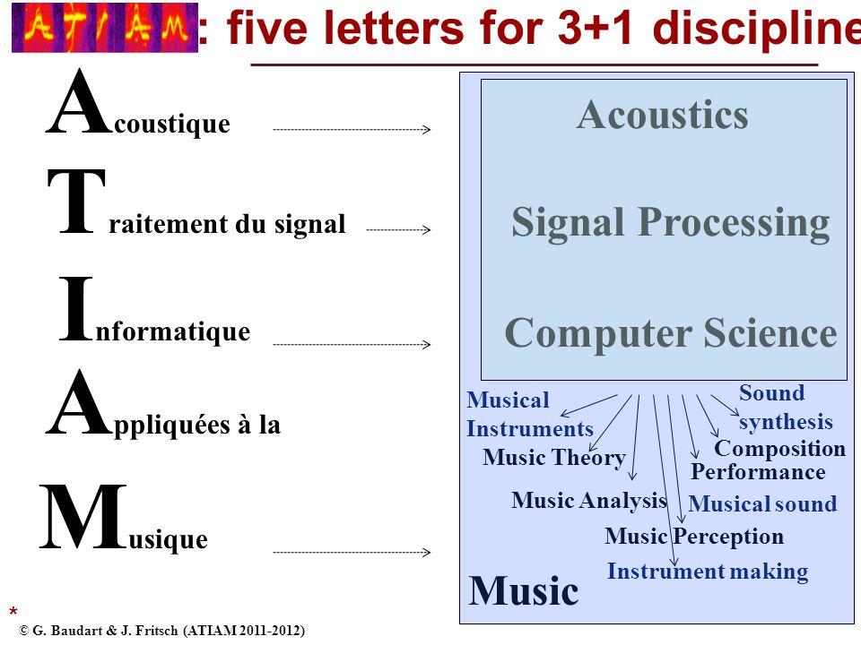 Acoustique Traitement du signal Informatique Appliquées à la Musique