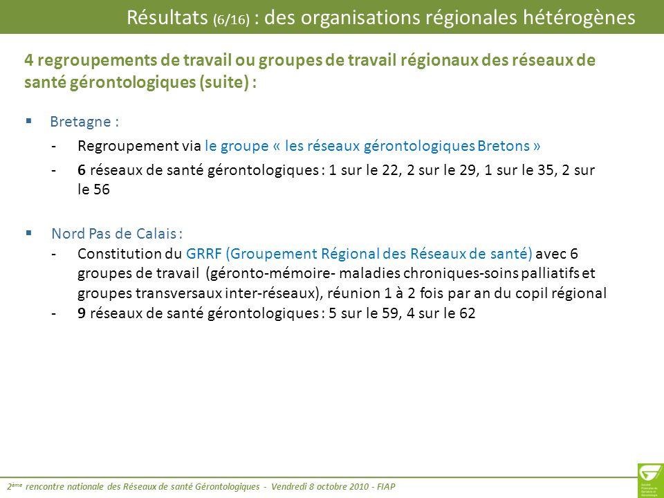 Résultats (6/16) : des organisations régionales hétérogènes