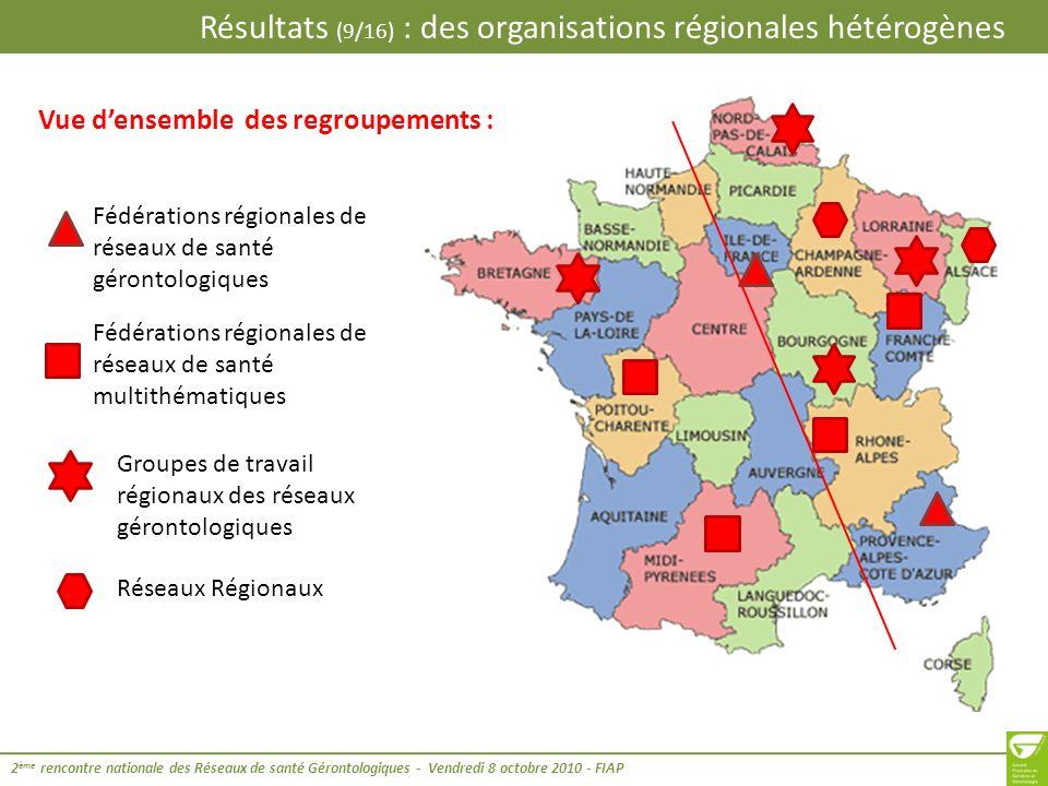Résultats (9/16) : des organisations régionales hétérogènes