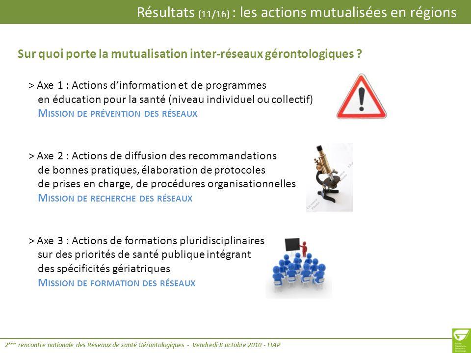Résultats (11/16) : les actions mutualisées en régions