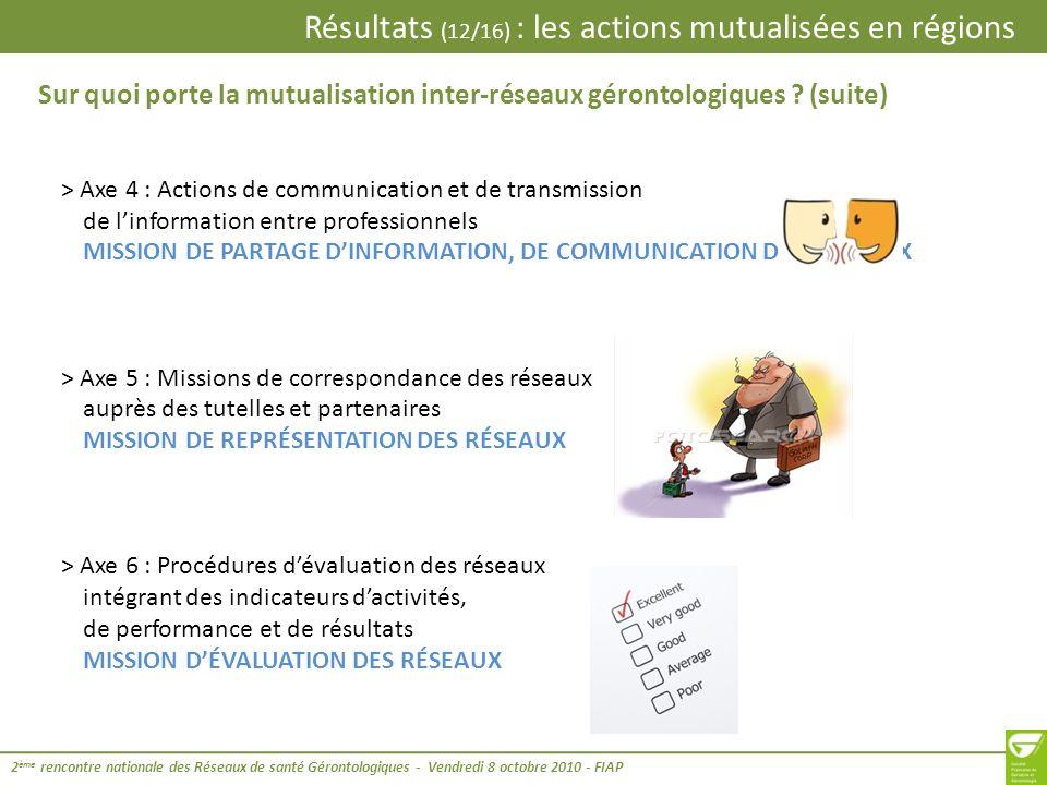 Résultats (12/16) : les actions mutualisées en régions