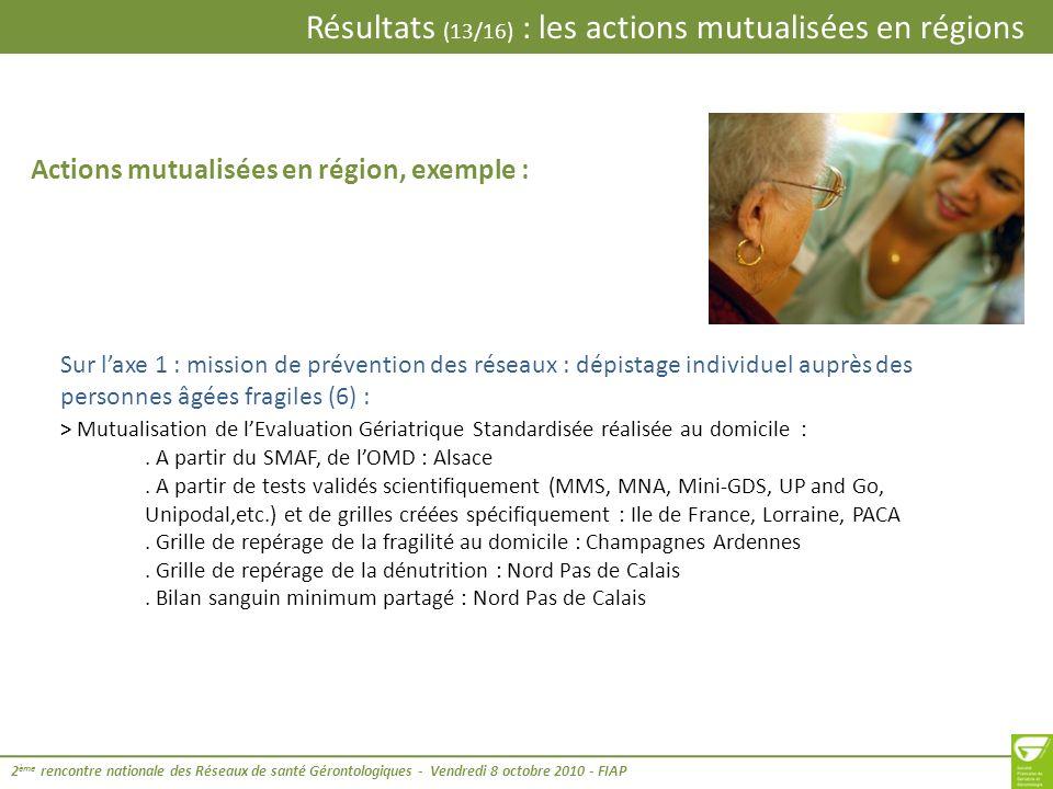 Résultats (13/16) : les actions mutualisées en régions