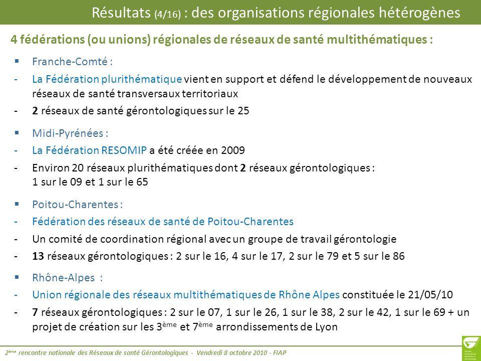 Résultats (4/16) : des organisations régionales hétérogènes