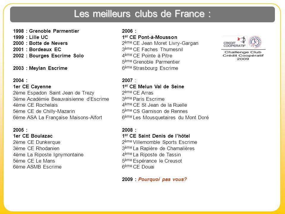 Les meilleurs clubs de France :