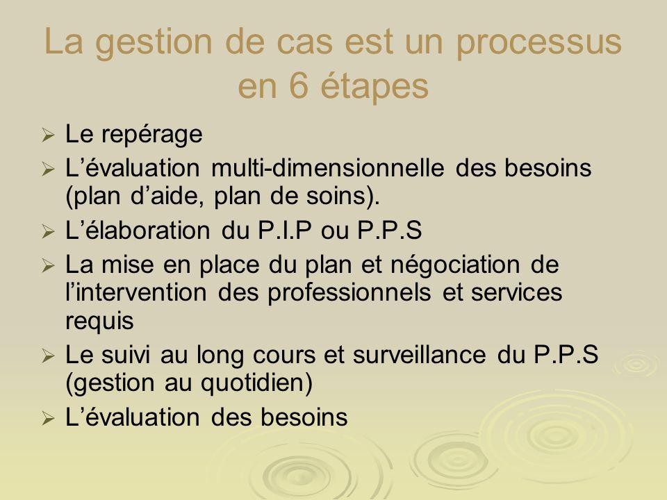 La gestion de cas est un processus en 6 étapes