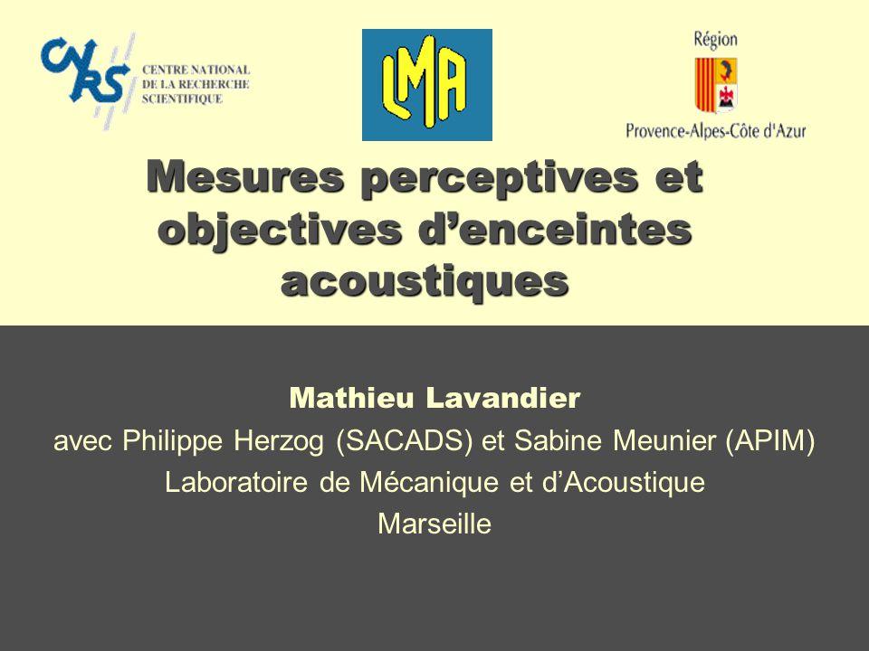 Mesures perceptives et objectives d'enceintes acoustiques