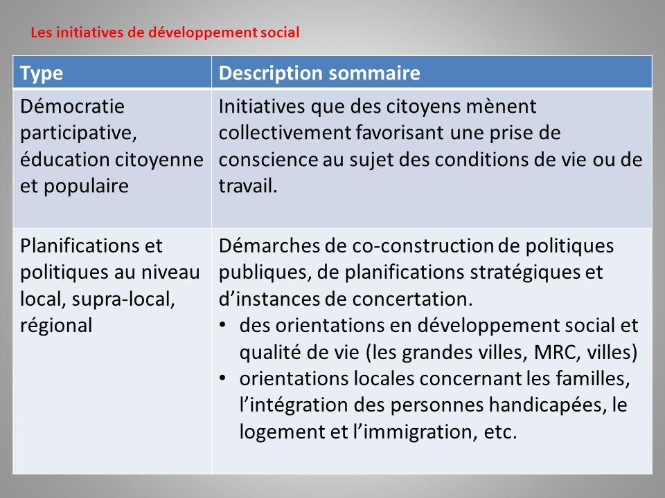 Démocratie participative, éducation citoyenne et populaire