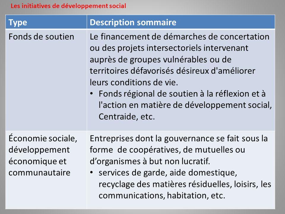Économie sociale, développement économique et communautaire