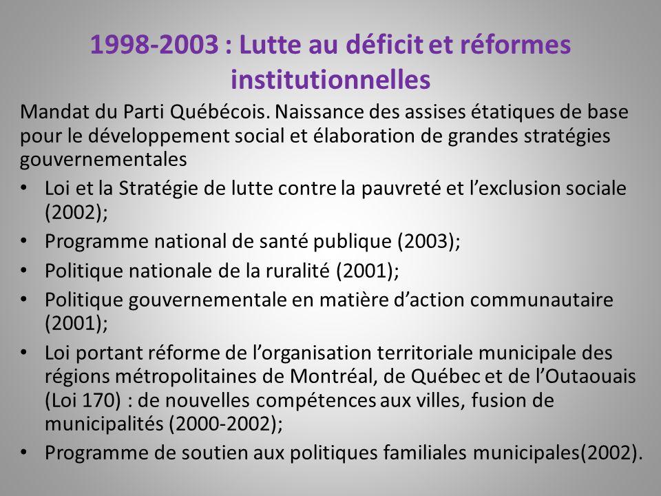 1998-2003 : Lutte au déficit et réformes institutionnelles