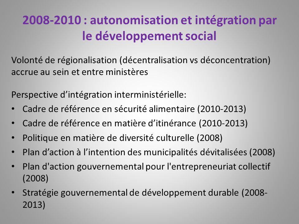 2008-2010 : autonomisation et intégration par le développement social