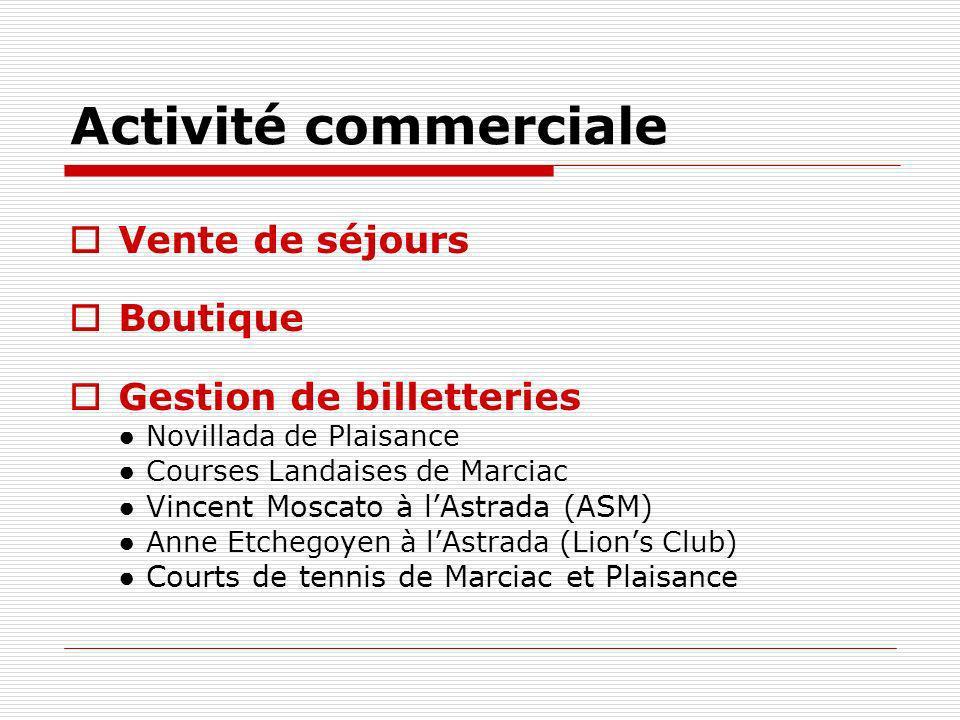 Activité commerciale Vente de séjours Boutique Gestion de billetteries