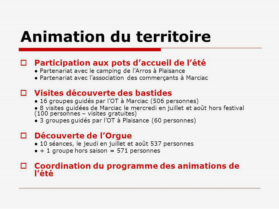 Animation du territoire