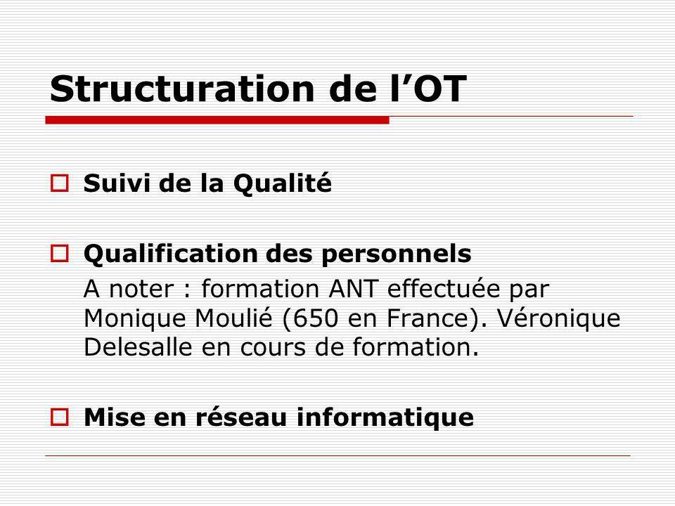 Structuration de l'OT Suivi de la Qualité Qualification des personnels