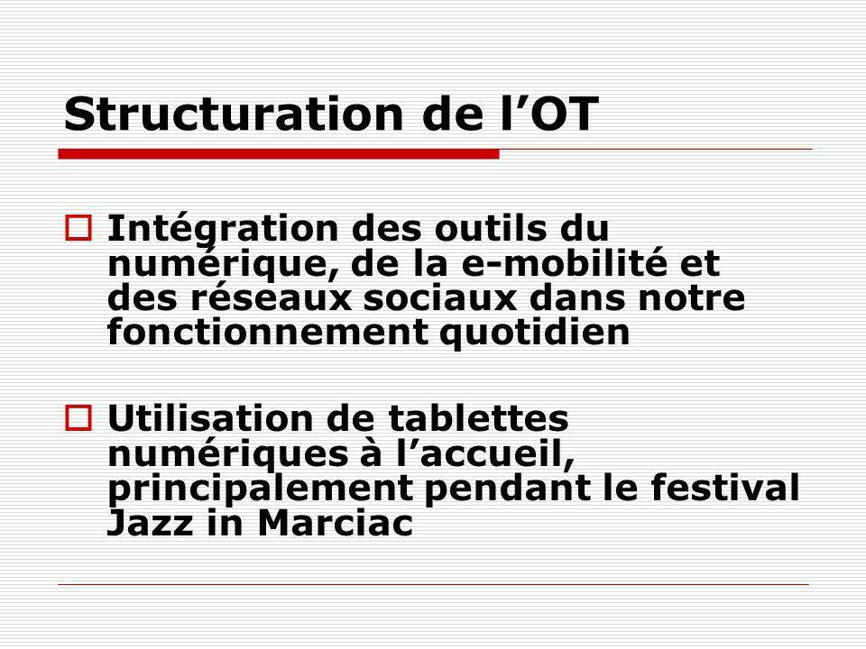Structuration de l'OT Intégration des outils du numérique, de la e-mobilité et des réseaux sociaux dans notre fonctionnement quotidien.