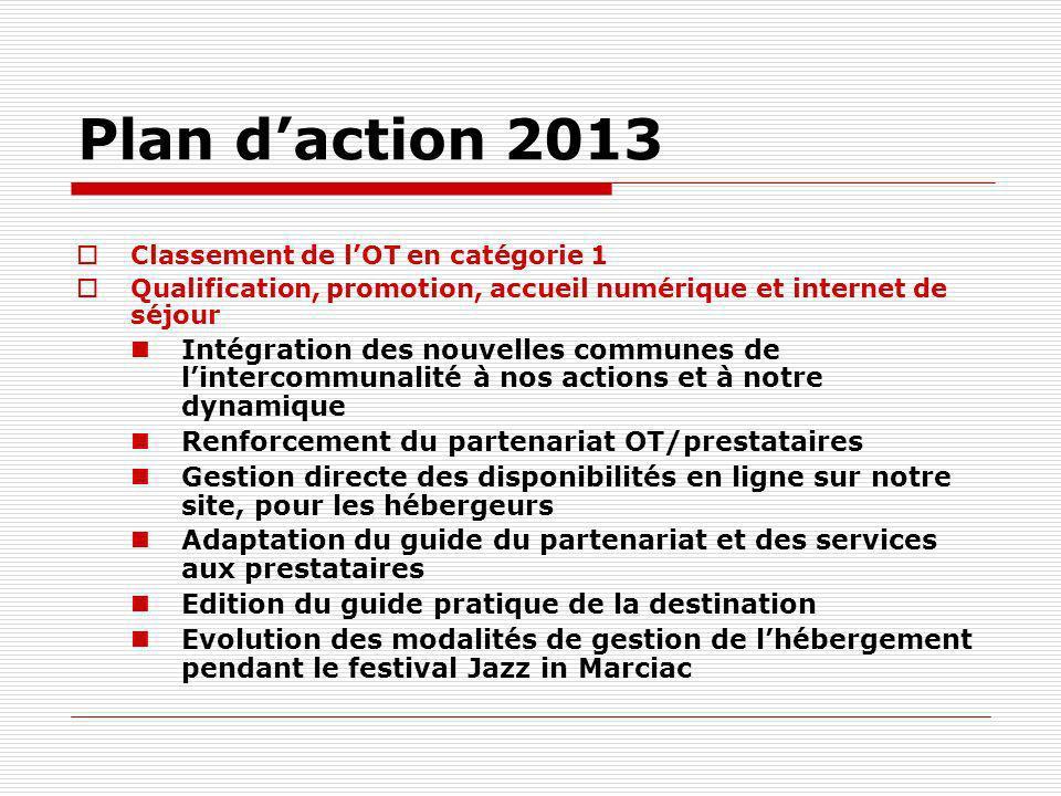 Plan d'action 2013 Classement de l'OT en catégorie 1. Qualification, promotion, accueil numérique et internet de séjour.