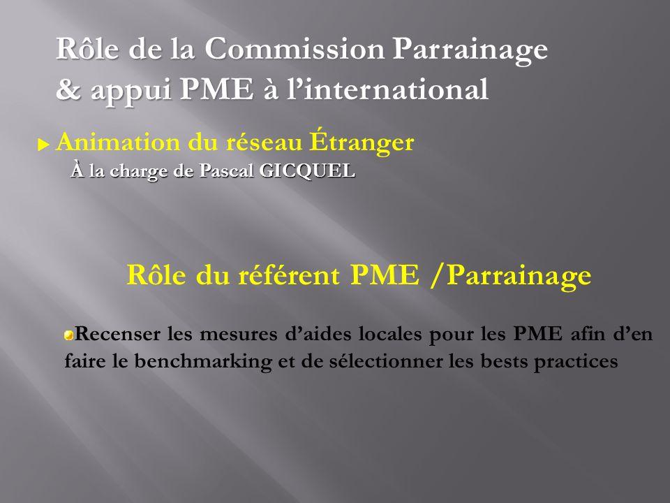 Rôle du référent PME /Parrainage