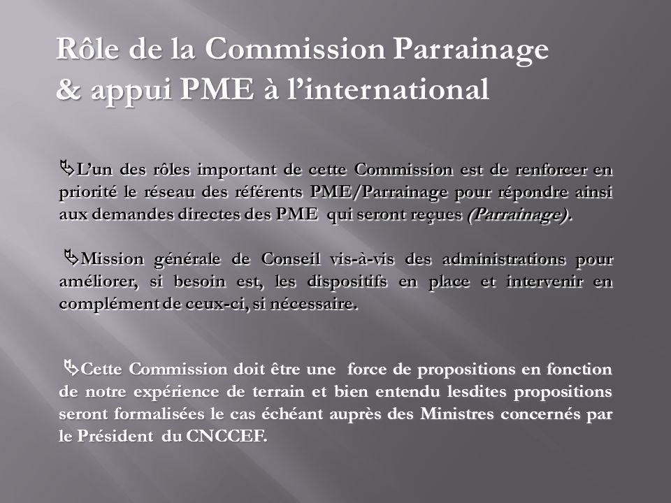 Rôle de la Commission Parrainage & appui PME à l'international