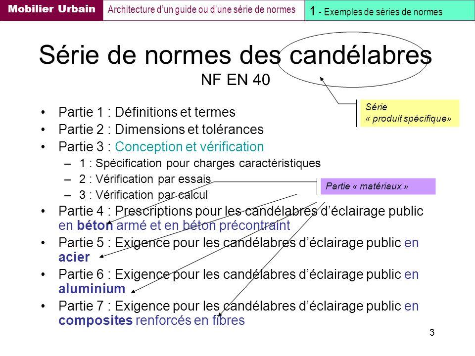Série de normes des candélabres NF EN 40