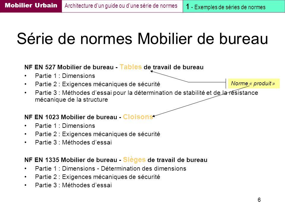 Série de normes Mobilier de bureau