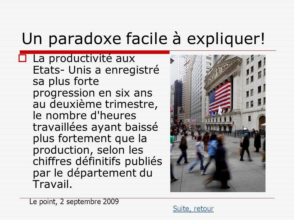 Un paradoxe facile à expliquer!