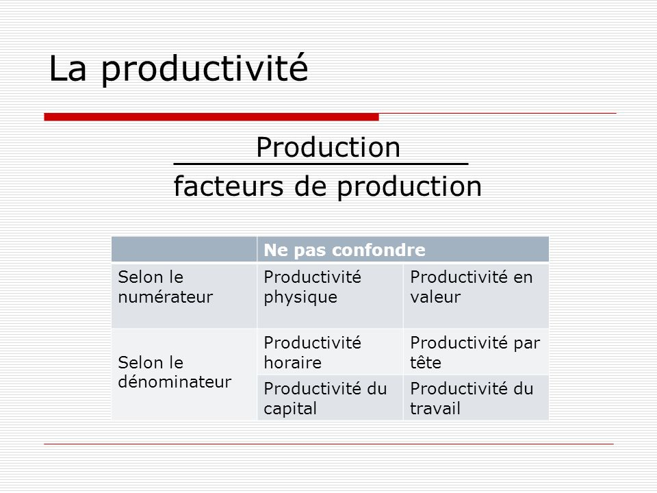 Production facteurs de production