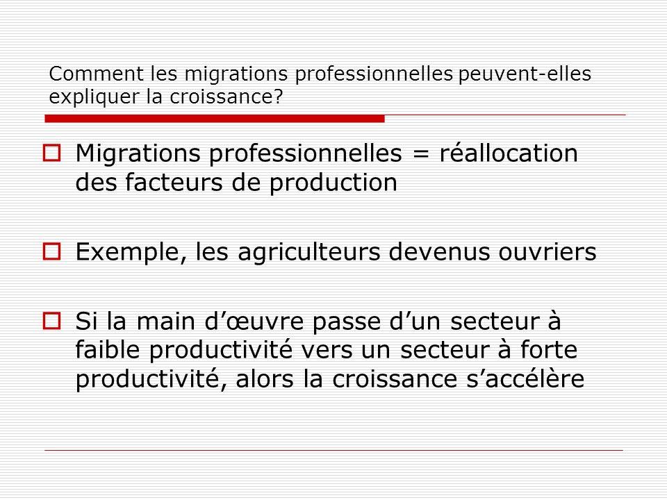 Migrations professionnelles = réallocation des facteurs de production