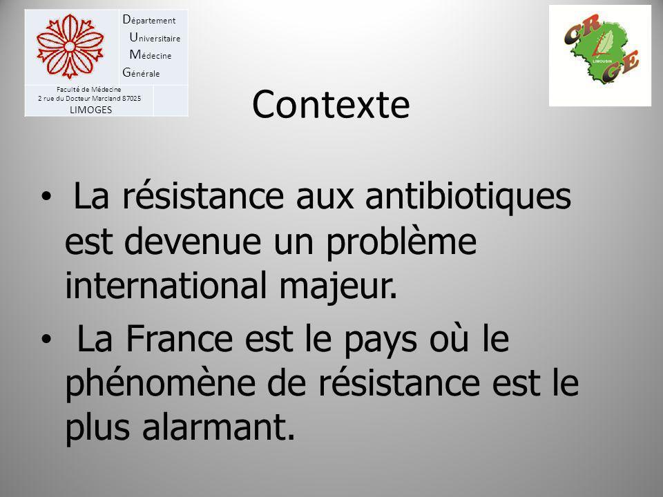 Contexte La résistance aux antibiotiques est devenue un problème international majeur.