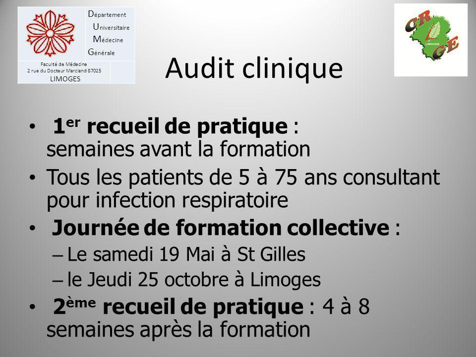 Audit clinique 1er recueil de pratique : semaines avant la formation