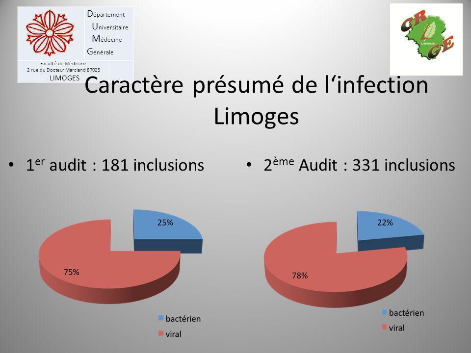 Caractère présumé de l'infection Limoges
