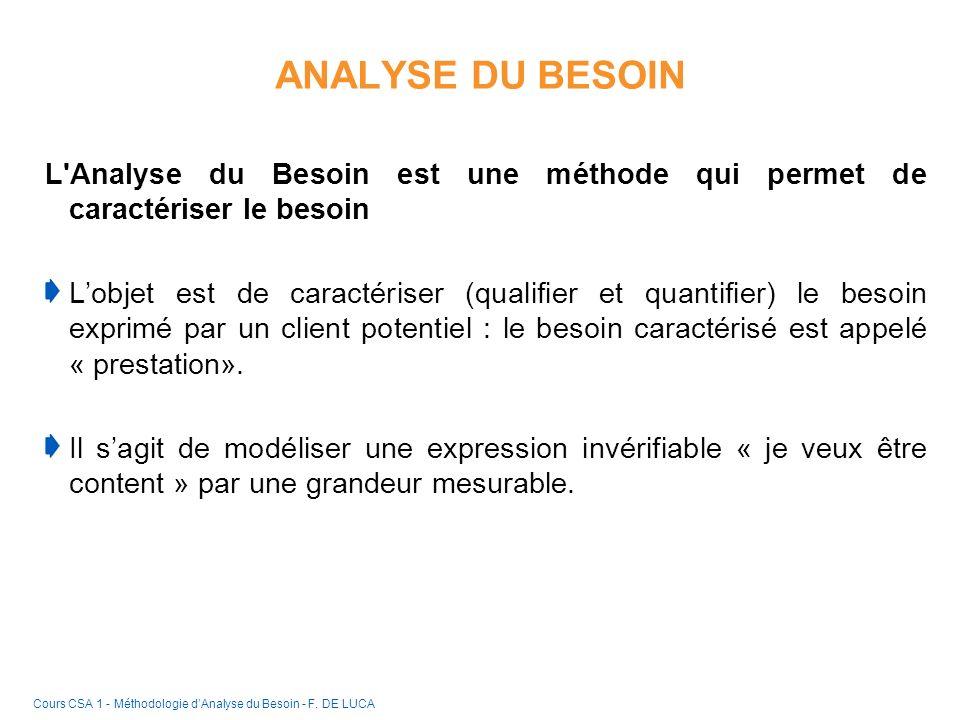 ANALYSE DU BESOINL Analyse du Besoin est une méthode qui permet de caractériser le besoin.
