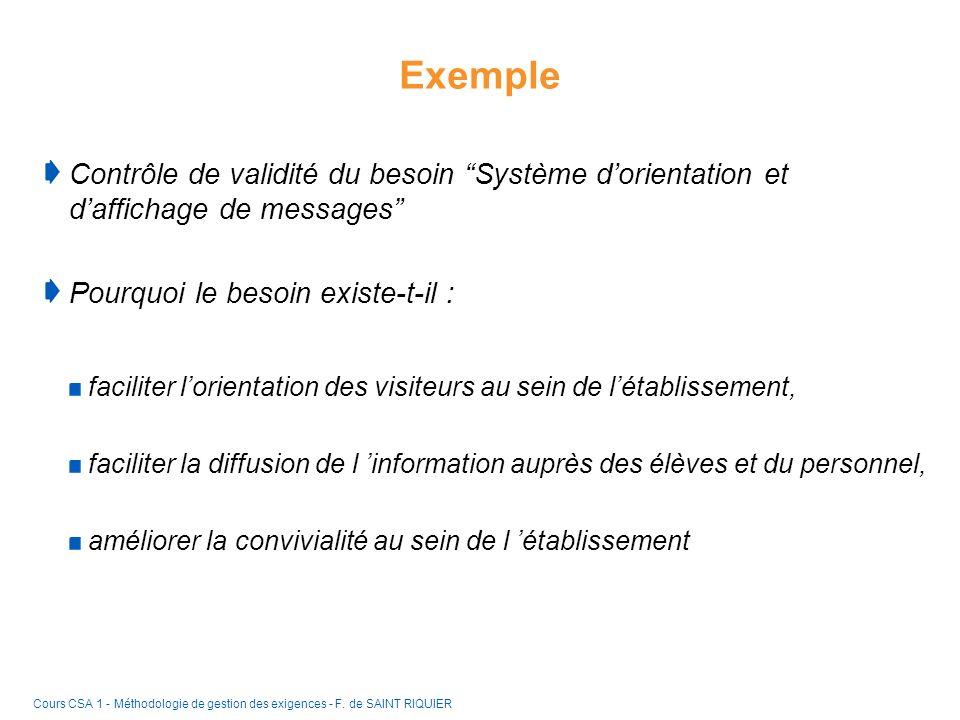 Exemple Contrôle de validité du besoin Système d'orientation et d'affichage de messages Pourquoi le besoin existe-t-il :