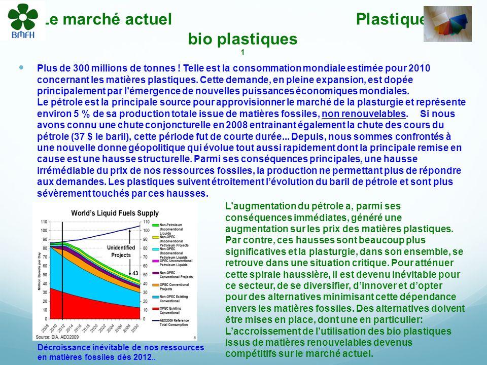 Le marché actuel Plastiques - bio plastiques 1