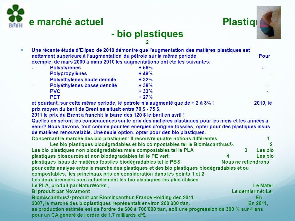 Le marché actuel Plastiques - bio plastiques 2