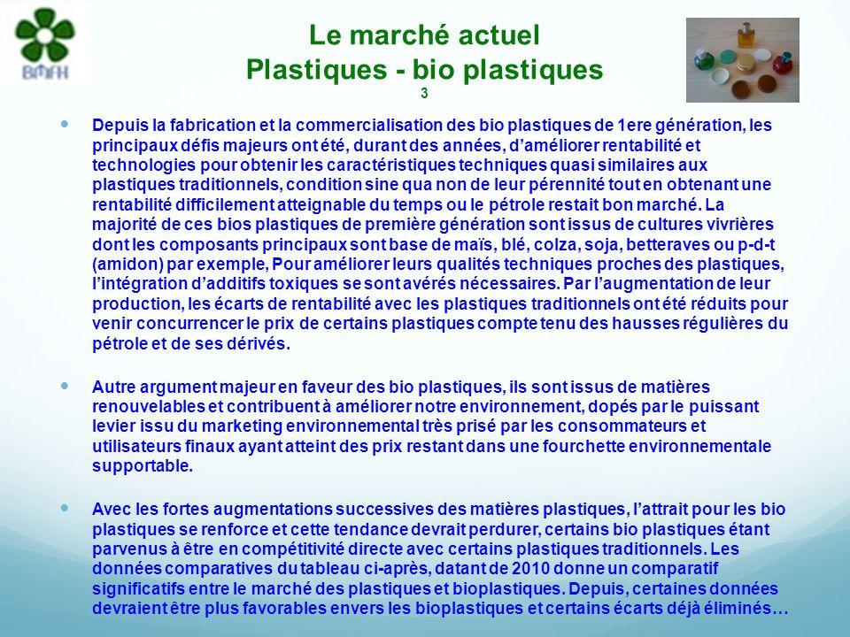 Le marché actuel Plastiques - bio plastiques 3