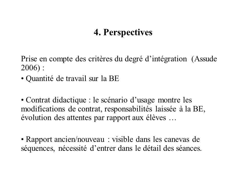 4. Perspectives Prise en compte des critères du degré d'intégration (Assude 2006) : Quantité de travail sur la BE.