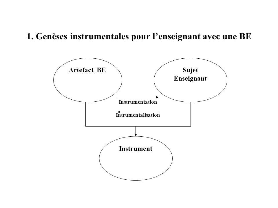 1. Genèses instrumentales pour l'enseignant avec une BE