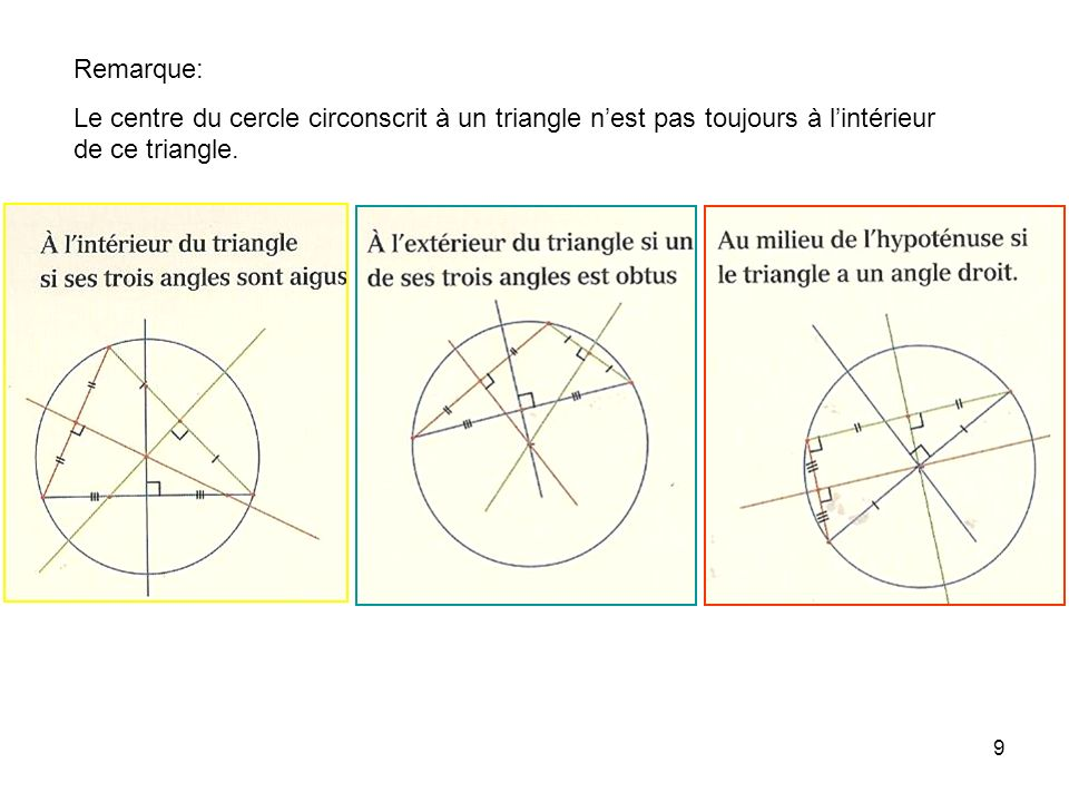 Remarque: Le centre du cercle circonscrit à un triangle n'est pas toujours à l'intérieur de ce triangle.