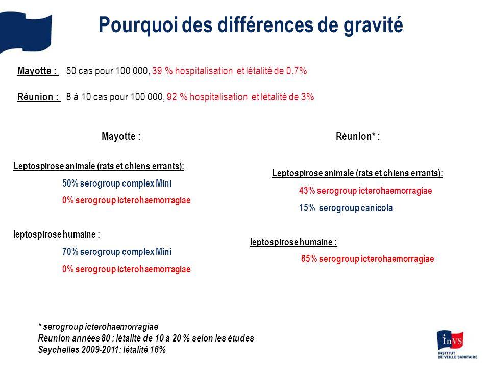 Pourquoi des différences de gravité