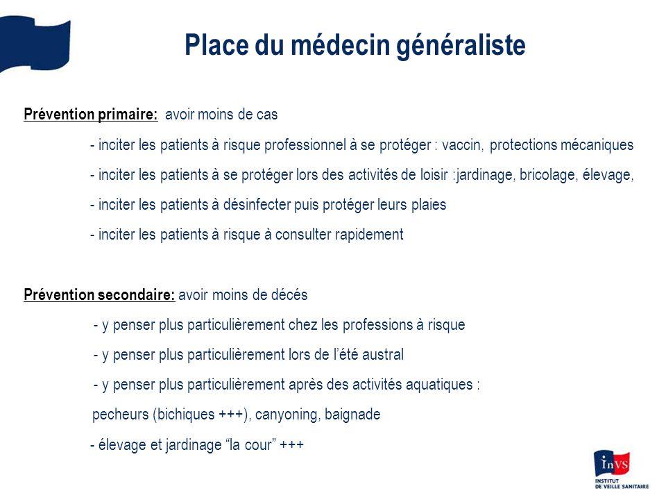 Place du médecin généraliste