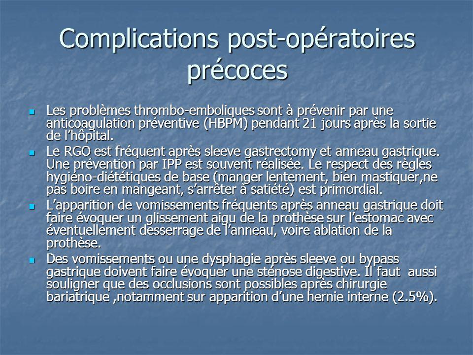Complications post-opératoires précoces